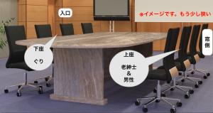 4対4のテーブルとイスがある会議室