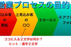 【図解】営業プロセスの目的